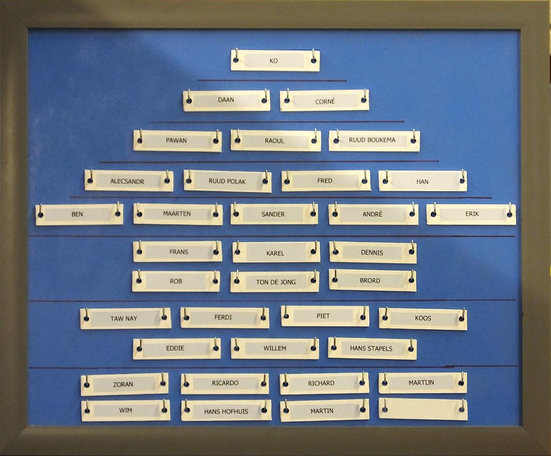 ladderbord